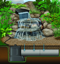 Turn your backyard into an outdoor retreat with our Pondless Waterfalls in Rochester New York (NY)